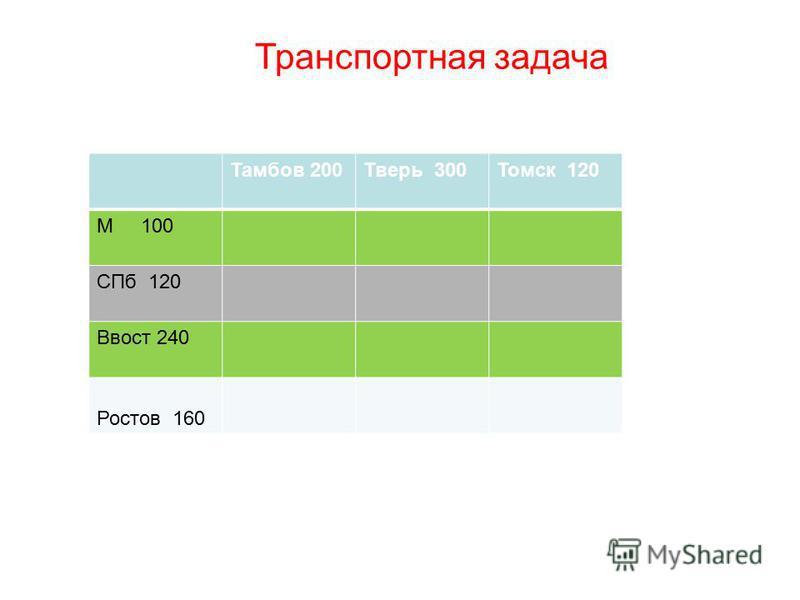 Транспортная задача Тамбов 200Тверь 300Томск 120 М 100 СПб 120 Ввост 240 Ростов 160