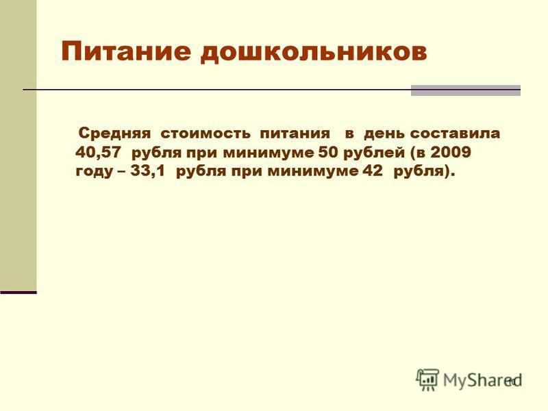 10 Питание дошкольников Средняя стоимость питания в день составила 40,57 рубля при минимуме 50 рублей (в 2009 году – 33,1 рубля при минимуме 42 рубля).
