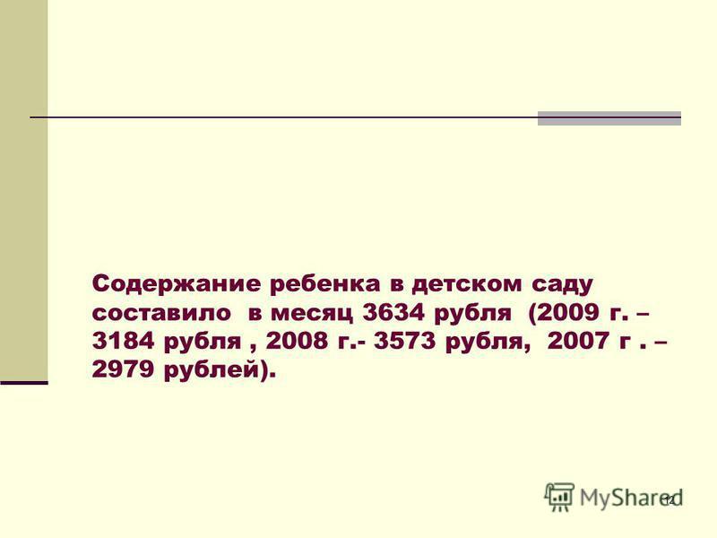 12 Содержание ребенка в детском саду составило в месяц 3634 рубля (2009 г. – 3184 рубля, 2008 г.- 3573 рубля, 2007 г. – 2979 рублей).