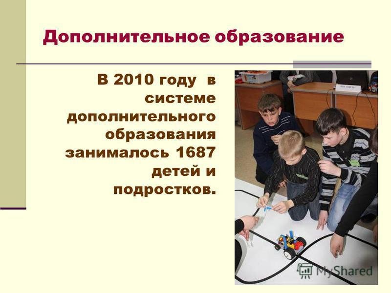 34 Дополнительное образование В 2010 году в системе дополнительного образования занималось 1687 детей и подростков.