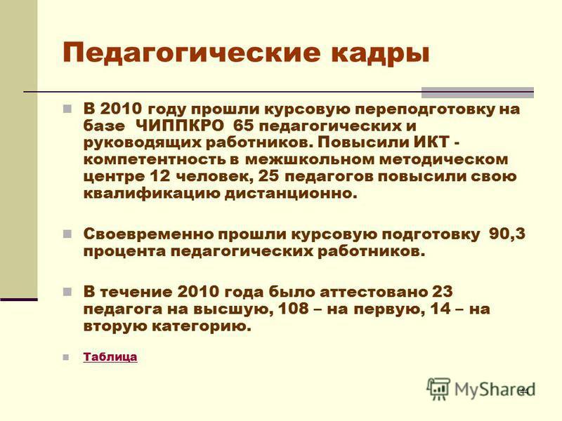 44 Педагогические кадры В 2010 году прошли курсовую переподготовку на базе ЧИППКРО 65 педагогических и руководящих работников. Повысили ИКТ - компетентность в межшкольном методическом центре 12 человек, 25 педагогов повысили свою квалификацию дистанц
