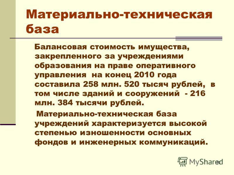 50 Материально-техническая база Балансовая стоимость имущества, закрепленного за учреждениями образования на праве оперативного управления на конец 2010 года составила 258 млн. 520 тысяч рублей, в том числе зданий и сооружений - 216 млн. 384 тысячи р