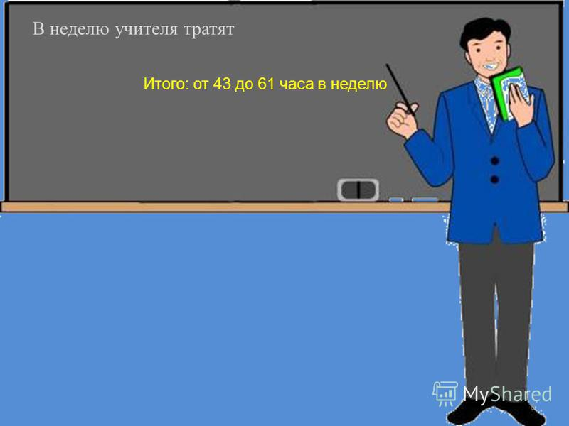 8 В неделю учителя тратят Итого: от 43 до 61 часа в неделю