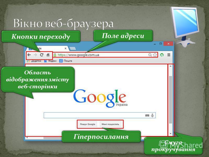 3 Поле адреси Кнопки переходу Область відображення змісту веб-сторінки Гіперпосилання Смуга прокручування