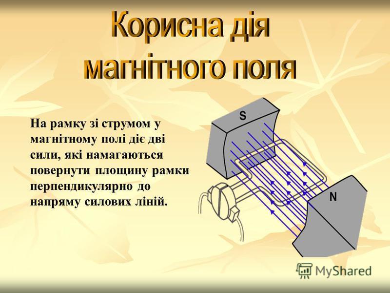 На рамку зі струмом у магнітному полі діє дві сили, які намагаються повернути площину рамки перпендикулярно до напряму силових ліній.