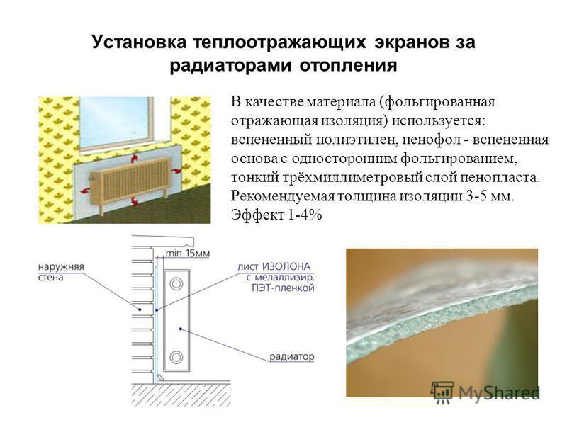 Установка теплоотражающих экранов за радиаторами отопления В качестве материала (фольгированная отражающая изоляция) используется: вспененный полиэтилен, пенофол - вспененная основа с односторонним фольгированием, тонкий трёхмиллиметровый слой пенопл