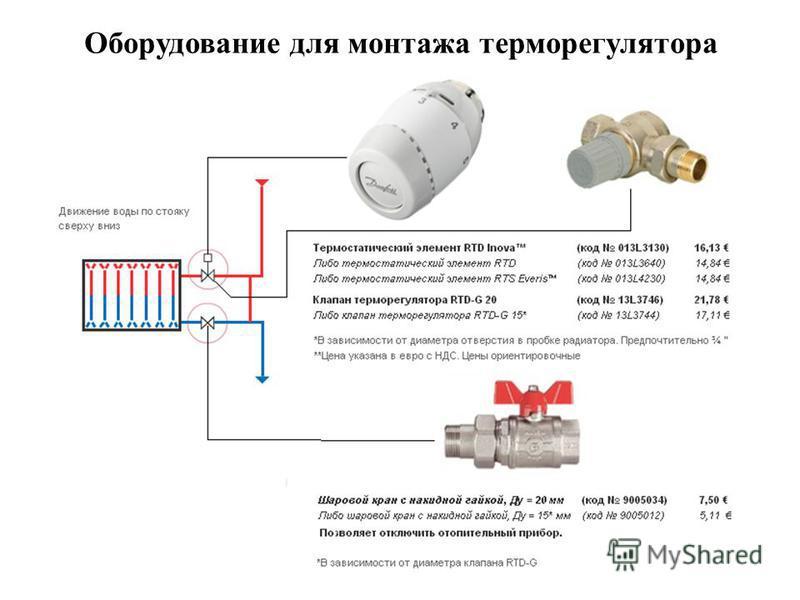 Оборудование для монтажа терморегулятора