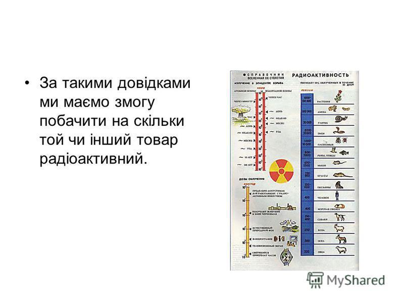 За такими довідками ми маємо змогу побачити на скільки той чи інший товар радіоактивний.