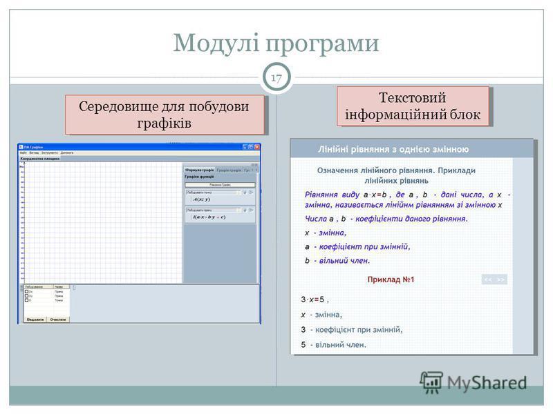 Модулі програми 17 Середовище для побудови графіків Текстовий інформаційний блок