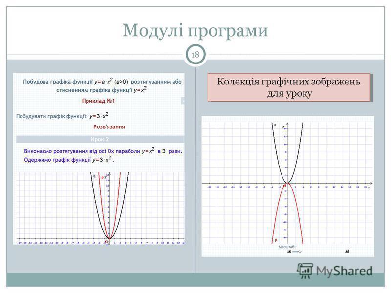 Модулі програми 18 Колекція графічних зображень для уроку Колекція графічних зображень для уроку
