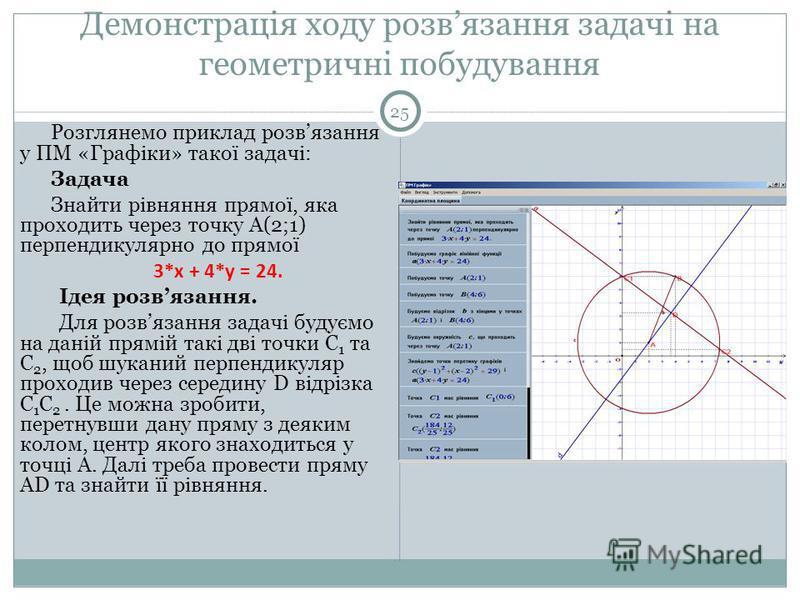 Демонстрація ходу розвязання задачі на геометричні побудування 25 Розглянемо приклад розвязання у ПМ «Графіки» такої задачі: Задача Знайти рівняння прямої, яка проходить через точку A(2;1) перпендикулярно до прямої 3*x + 4*y = 24. Ідея розвязання. Дл