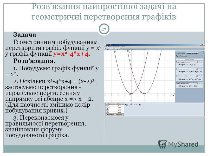 Розвязання найпростішої задачі на геометричні перетворення графіків 27 Задача Геометричним побудуванням перетворити графік функції y = x 2 у графік функції y=x 2 -4*x+4. Розвязання. 1. Побудуємо графік функції y = x 2. 2. Оскільки x 2 -4*x+4 = (x-2)