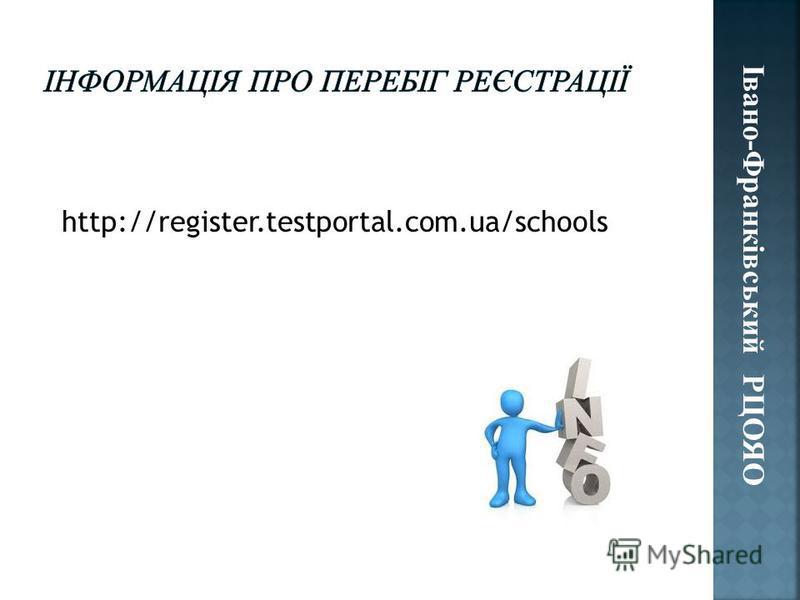 http://register.testportal.com.ua/schools Івано-Франківський РЦОЯО