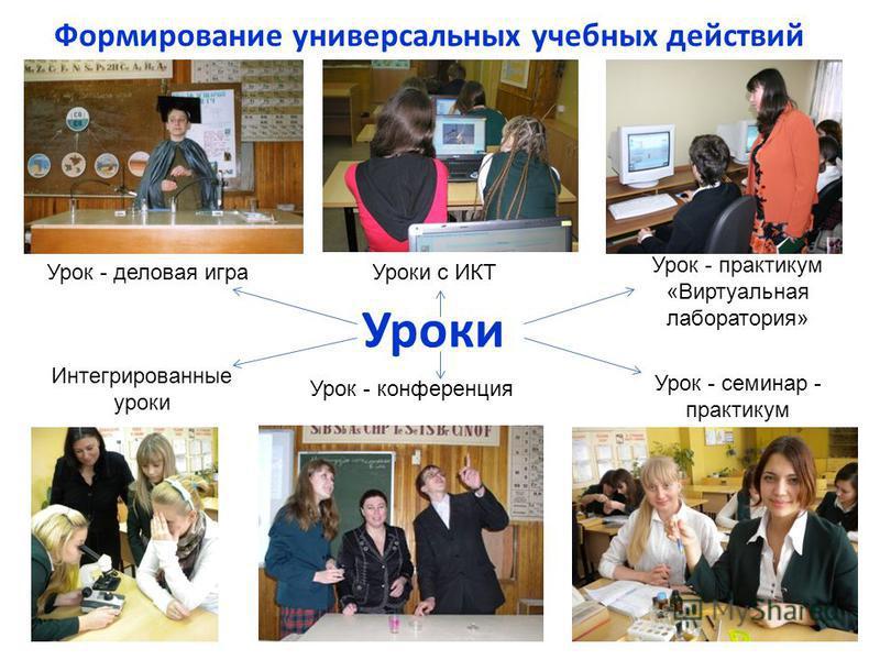 Уроки Интегрированные уроки Уроки с ИКТ Урок - практикум «Виртуальная лаборатория» Урок - конференция Урок - деловая игра Урок - семинар - практикум Формирование универсальных учебных действий