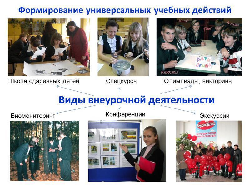 Виды внеурочной деятельности Школа одаренных детей Экскурсии Конференции Биомониторинг Олимпиады, викторины Спецкурсы