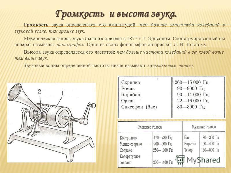 Громкость и высота звука. Громкость звука определяется его амплитудой: чем больше амплитуда колебаний в звуковой волне, тем громче звук. Механическая запись звука была изобретена в 1877 г. Т. Эдисоном. Сконструированный им аппарат назывался фонографо
