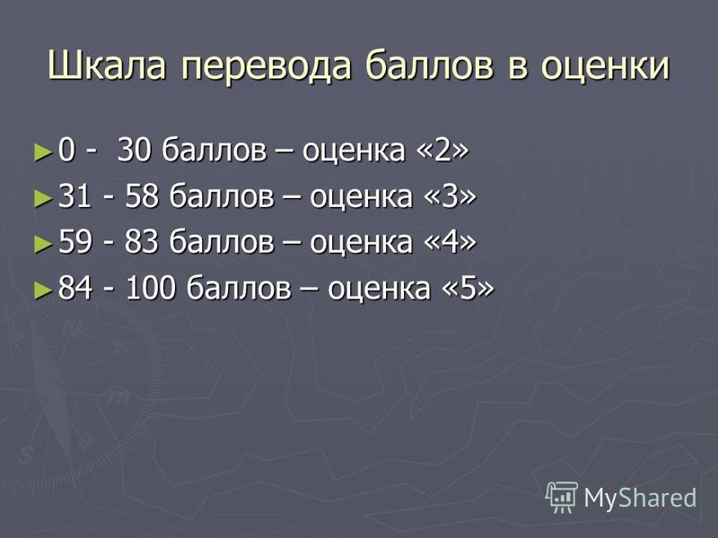 Шкала перевода баллов в оценки 0 - 30 баллов – оценка «2» 0 - 30 баллов – оценка «2» 31 - 58 баллов – оценка «3» 31 - 58 баллов – оценка «3» 59 - 83 баллов – оценка «4» 59 - 83 баллов – оценка «4» 84 - 100 баллов – оценка «5» 84 - 100 баллов – оценка