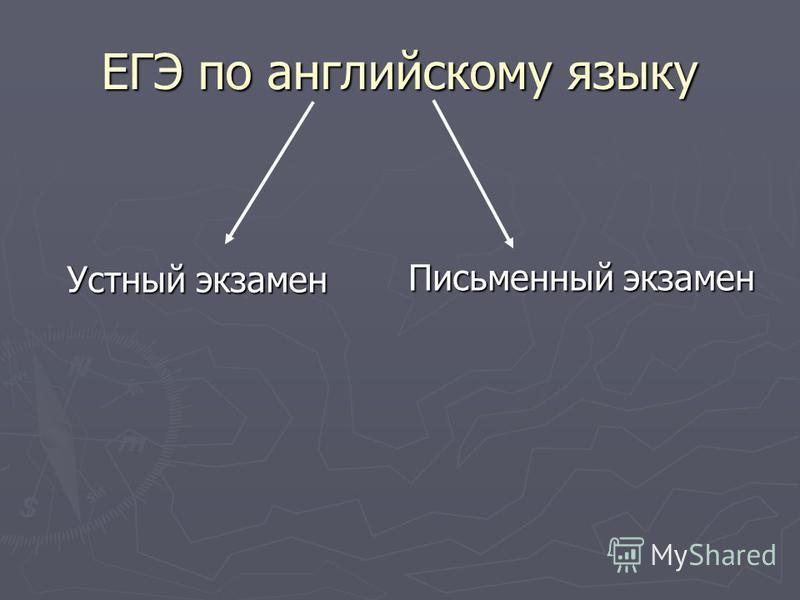 ЕГЭ по английскому языку Письменный экзамен Устный экзамен