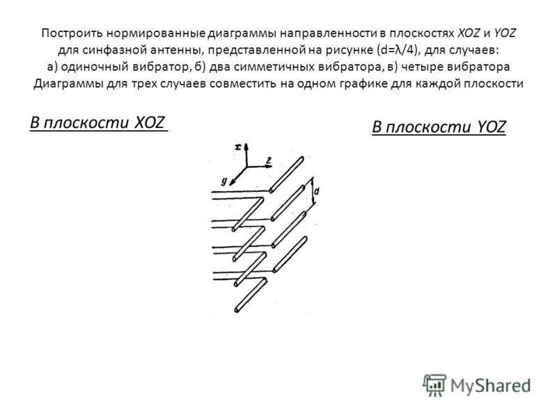 Построить нормированные диаграммы направленности в плоскостях XOZ и YOZ для синфазной антенны, представленной на рисунке (d=λ/4), для случаев: а) одиночный вибратор, б) два симметричных вибратора, в) четыре вибратора Диаграммы для трех случаев совмес