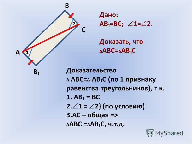 1 1 2 А В С В Дано: АВ=ВС; 1= 2. Доказать, что АВС= АВ С Доказательство АВС= АВС (по 1 признаку равенства треугольников), т.к. 1. АВ = ВС 2. 1 = 2} (по условию) 3. АС – общая => АВС = АВС, ч.т.д.
