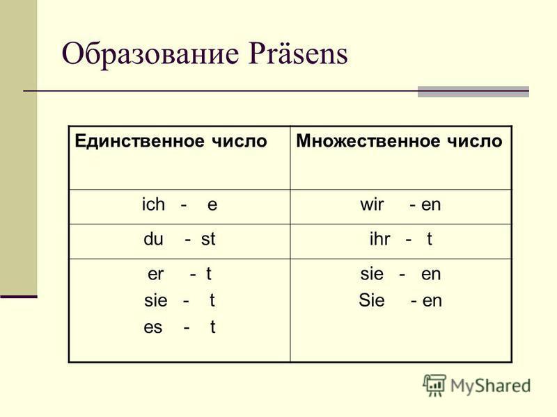 Образование Präsens Единственное число Множественное число ich - ewir - en du - stihr - t er - t sie - t es - t sie - en Sie - en