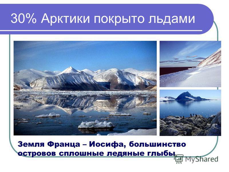 Земля Франца – Иосифа, большинство островов сплошные ледяные глыбы 30% Арктики покрыто льдами