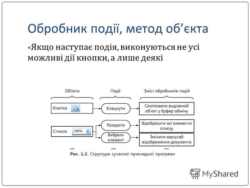 Обробник події, метод обєкта Якщо наступає подія, виконуються не усі можливі дії кнопки, а лише деякі