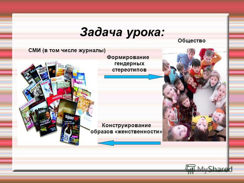 Задача урока: СМИ (в том числе журналы) Общество Формирование гендерных стереотипов Конструирование образов «женственности»