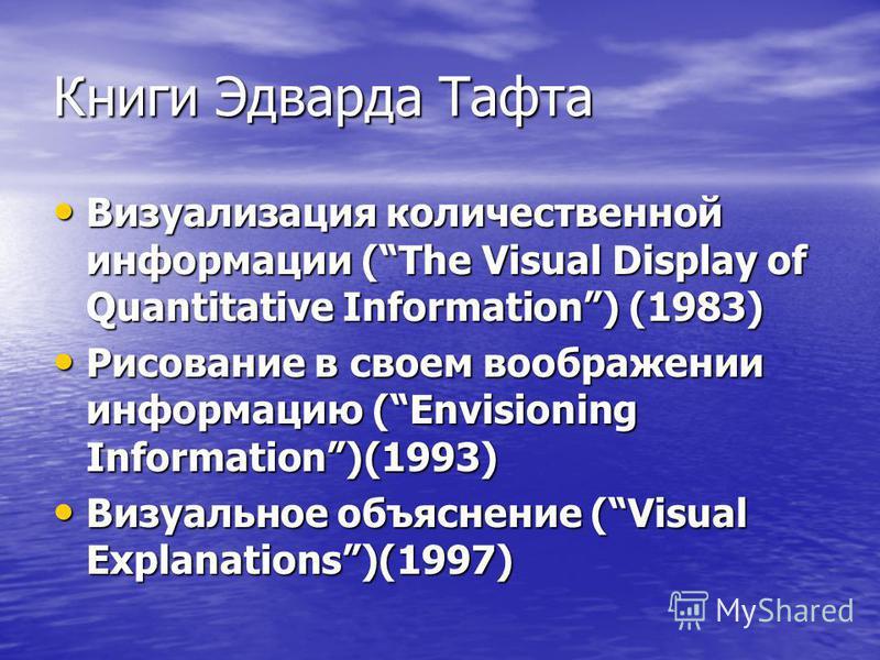 Книги Эдварда Тафта Визуализация количественной информации (The Visual Display of Quantitative Information) (1983) Визуализация количественной информации (The Visual Display of Quantitative Information) (1983) Рисование в своем воображении информацию