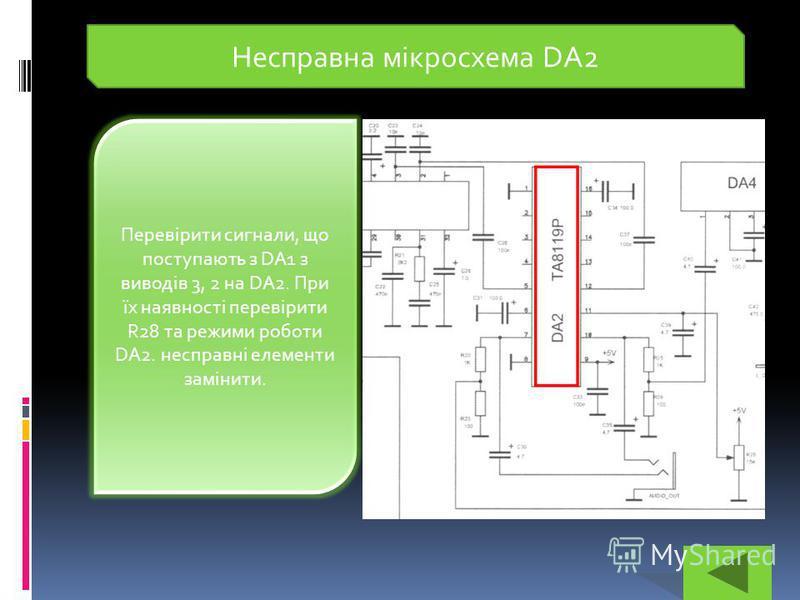 Перевірити сигнали, що поступають з DA1 з виводів 3, 2 на DA2. При їх наявності перевірити R28 та режими роботи DA2. несправні елементи замінити. Несправна мікросхема DA2