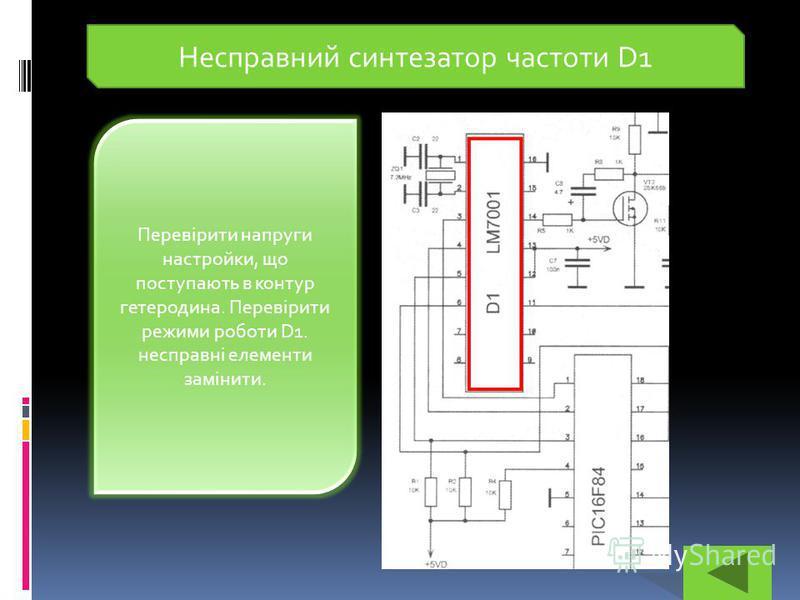 Несправний синтезатор частоти D1 Перевірити напруги настройки, що поступають в контур гетеродина. Перевірити режими роботи D1. несправні елементи замінити.