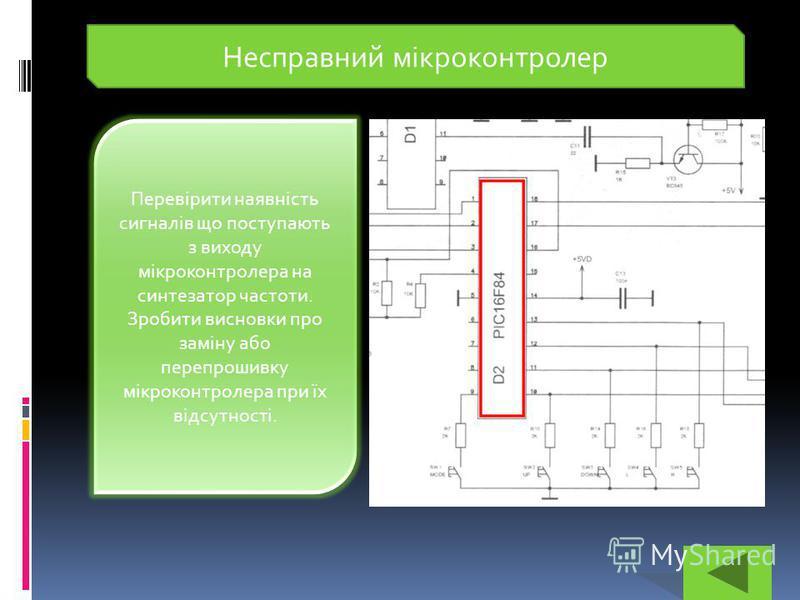 Несправний мікроконтролер Перевірити наявність сигналів що поступають з виходу мікроконтролера на синтезатор частоти. Зробити висновки про заміну або перепрошивку мікроконтролера при їх відсутності.