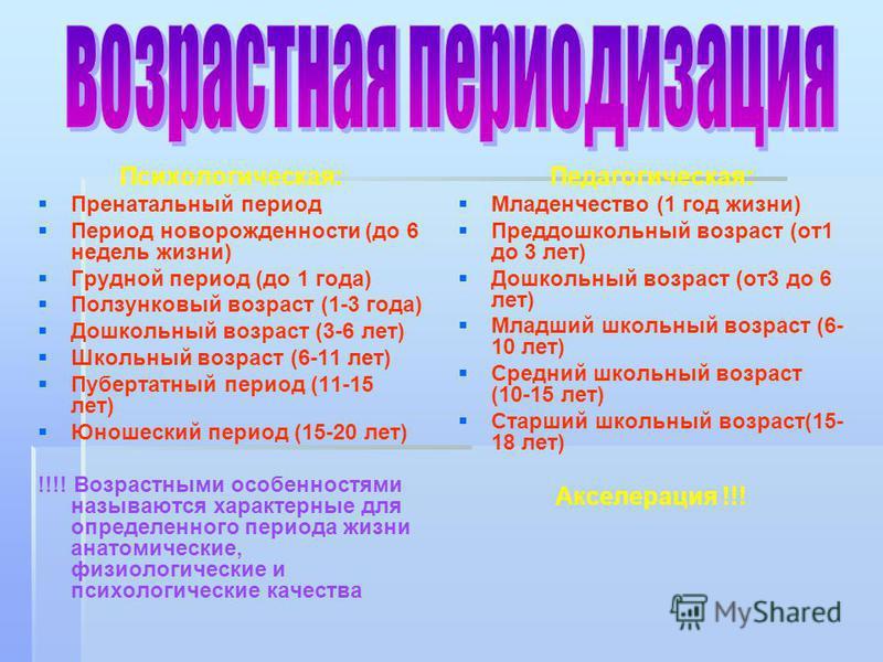 Психологическая: Пренатальный период Период новорожденности (до 6 недель жизни) Грудной период (до 1 года) Ползунковый возраст (1-3 года) Дошкольный возраст (3-6 лет) Школьный возраст (6-11 лет) Пубертатный период (11-15 лет) Юношеский период (15-20