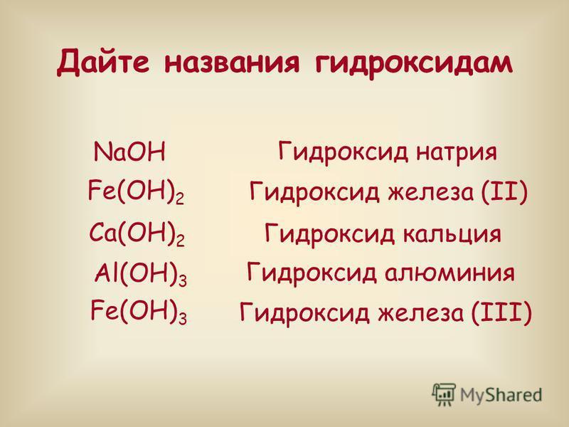 Дайте названия гидроксидам NaOH Ca(OH) 2 Fe(OH) 2 Fe(OH) 3 Al(OH) 3 Гидроксид натрия Гидроксид железа (II) Гидроксид кальция Гидроксид алюминия Гидроксид железа (III)