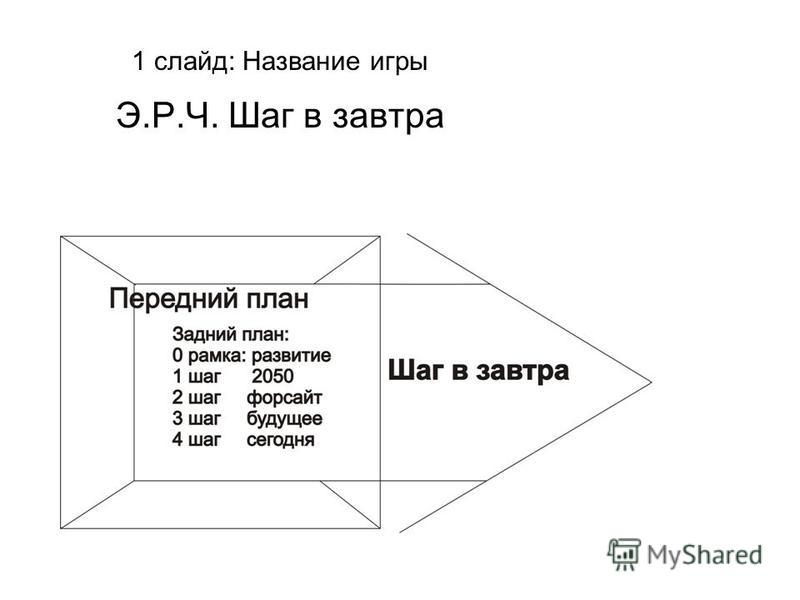1 слайд: Название игры Э.Р.Ч. Шаг в завтра