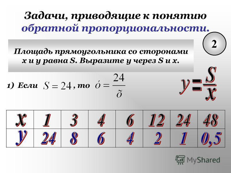 Задачи, приводящие к понятию обратной пропорциональности. 2 Площадь прямоугольника со сторонами x и y равна S. Выразите у через S и х. 1)Если, то