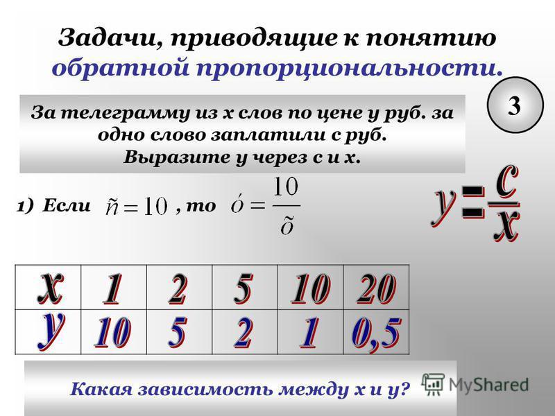 Задачи, приводящие к понятию обратной пропорциональности. 3 За телеграмму из х слов по цене у руб. за одно слово заплатили с руб. Выразите у через с и х. 1)Если, то Какая зависимость между х и у?