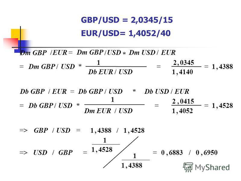 GBP/USD = 2,0345/15 EUR/USD= 1,4052/40