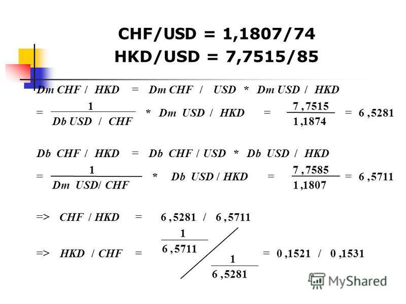 CHF/ USD = 1,1807/74 HKD/USD = 7,7515/85