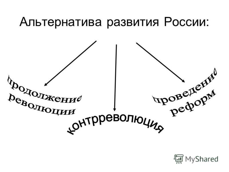 Альтернатива развития России: