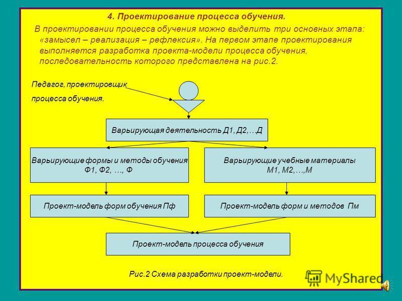 4. Проектирование процесса обучения. В проектировании процесса обучения можно выделить три основных этапа: «замысел – реализация – рефлексия». На первом этапе проектирования выполняется разработка проекта-модели процесса обучения, последовательность