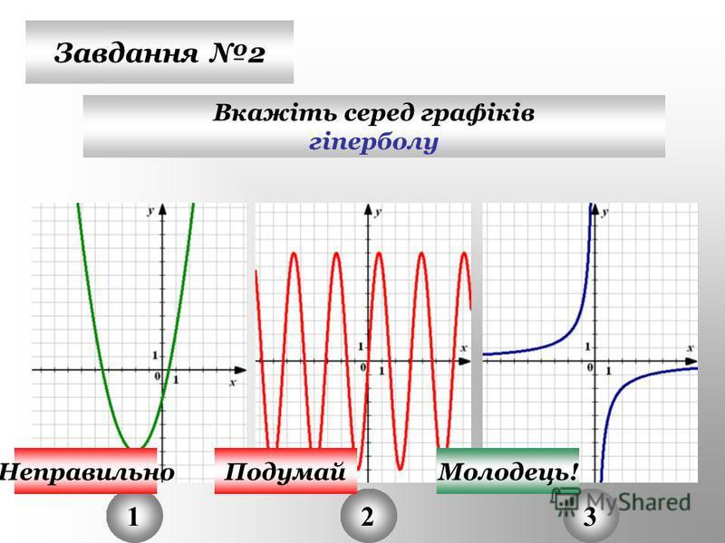 Завдання 2 Вкажіть серед графіків гіперболу 123 НеправильноПодумайМолодець!