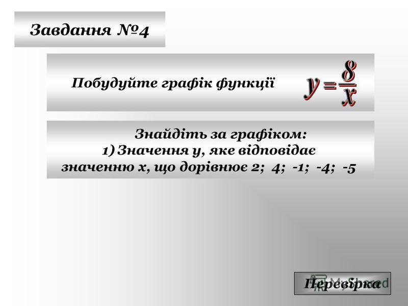 Завдання 4 Побудуйте графік функції Перевірка Знайдіть за графіком: 1)Значення у, яке відповідає значенню х, що дорівнює 2; 4; -1; -4; -5