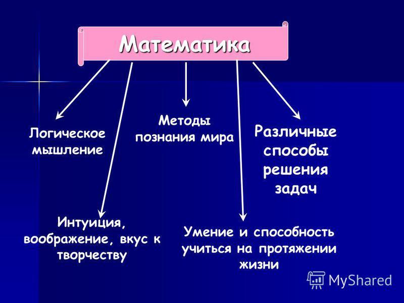 Математика Логическое мышление Методы познания мира Различные способы решения задач Интуиция, воображение, вкус к творчеству Умение и способность учиться на протяжении жизни