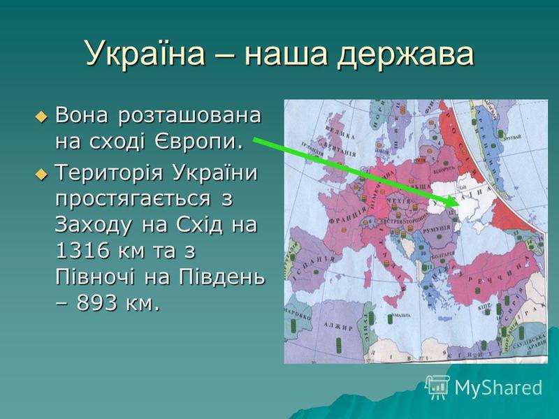 Україна – наша держава Вона розташована на сході Європи. Вона розташована на сході Європи. Територія України простягається з Заходу на Схід на 1316 км та з Півночі на Південь – 893 км. Територія України простягається з Заходу на Схід на 1316 км та з