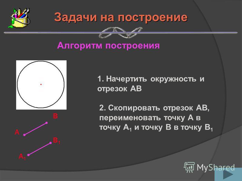 Задачи на построение Алгоритм построения А В1В1 А1А1 В 1. Начертить окружность и отрезок АВ 2. Скопировать отрезок АВ, переименовать точку А в точку А 1 и точку В в точку В 1 Задачи на построение
