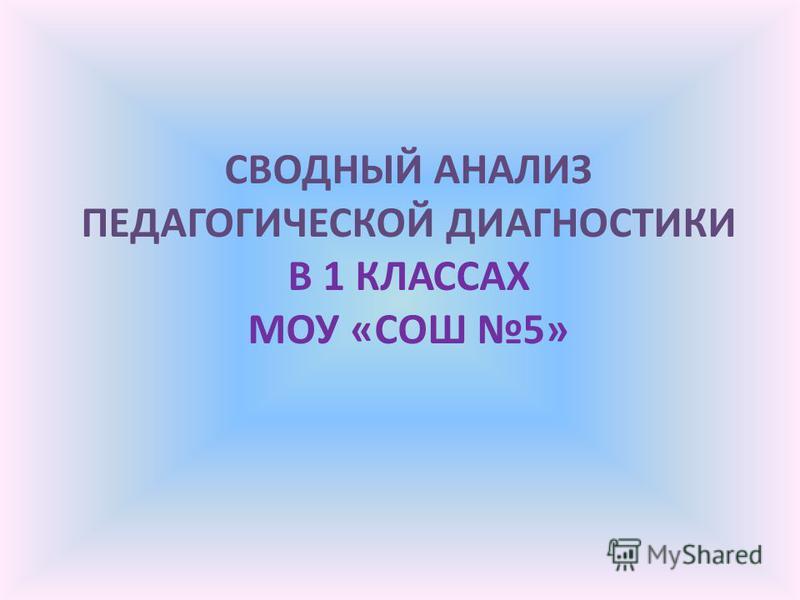 СВОДНЫЙ АНАЛИЗ ПЕДАГОГИЧЕСКОЙ ДИАГНОСТИКИ В 1 КЛАССАХ МОУ «СОШ 5»