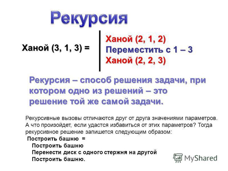 Ханой (3, 1, 3) = Ханой (2, 1, 2) Переместить с 1 – 3 Ханой (2, 2, 3) Рекурсия – способ решения задачи, при котором одно из решений – это решение той же самой задачи. Рекурсивные вызовы отличаются друг от друга значениями параметров. А что произойдет