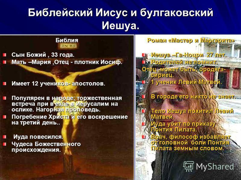 Библейский Иисус и булгаковский Иешуа. Библия Библия Сын Божий, 33 года. Мать –Мария,Отец - плотник Иосиф. Имеет 12 учеников- апостолов. Популярен в народе; торжественная встреча при в езде в Иерусалим на ослике. Нагорная проповедь. Погребение Христа