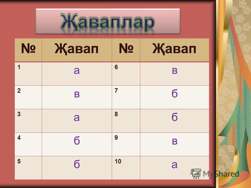 ҖавапҖавап 1 а 6 в 2 в 7 б 3 а 8 б 4 б 9 в 5 б 10 а